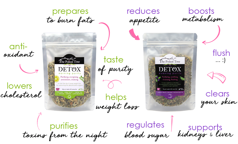 detox tea nz science benefits weight loss cholesterol blood sugar level metabolism green tea senna free the potion tree